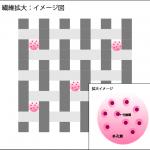 前田ネームではテープやリボンに消臭加工をすることもできます。